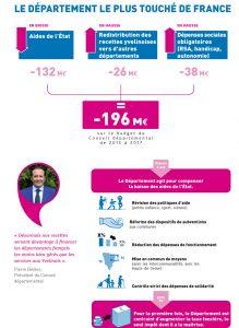 dpt_verite_taxe_fonciere-2